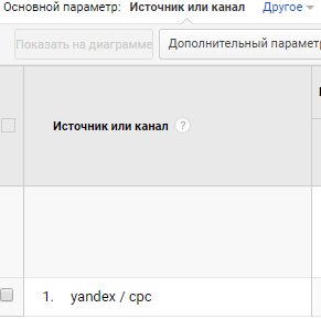 Источник траффика Google Analytics